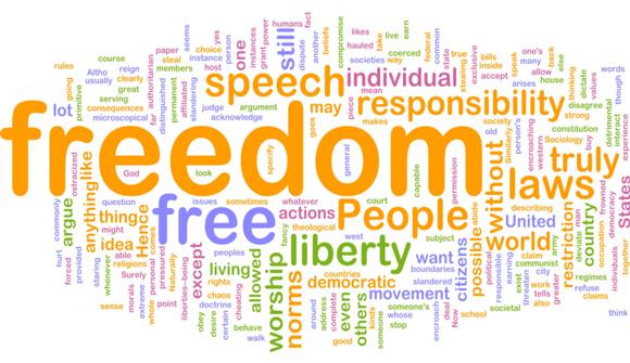 freedomwordcloud